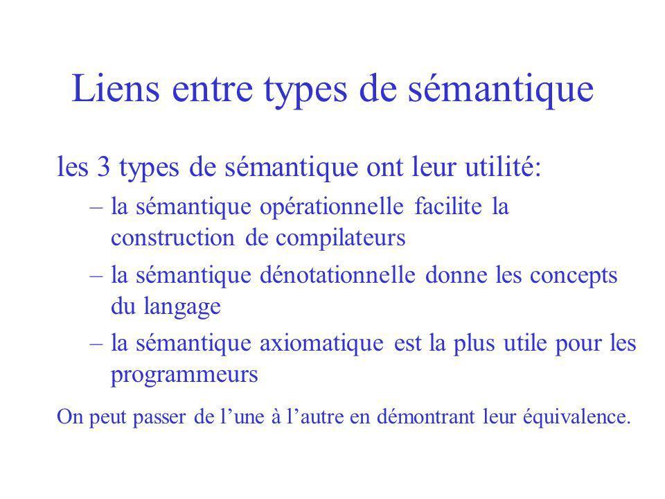 Liens entre types de sémantique les 3 types de sémantique ont leur utilité: –la sémantique opérationnelle facilite la construction de compilateurs –la sémantique dénotationnelle donne les concepts du langage –la sémantique axiomatique est la plus utile pour les programmeurs On peut passer de lune à lautre en démontrant leur équivalence.