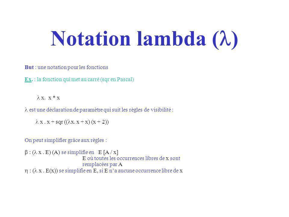 Notation lambda ( ) But : une notation pour les fonctions Ex. : la fonction qui met au carré (sqr en Pascal) x. x * x est une déclaration de paramètre