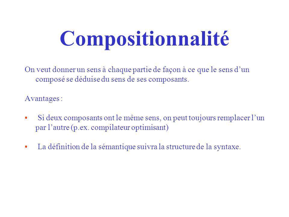 Compositionnalité On veut donner un sens à chaque partie de façon à ce que le sens dun composé se déduise du sens de ses composants.