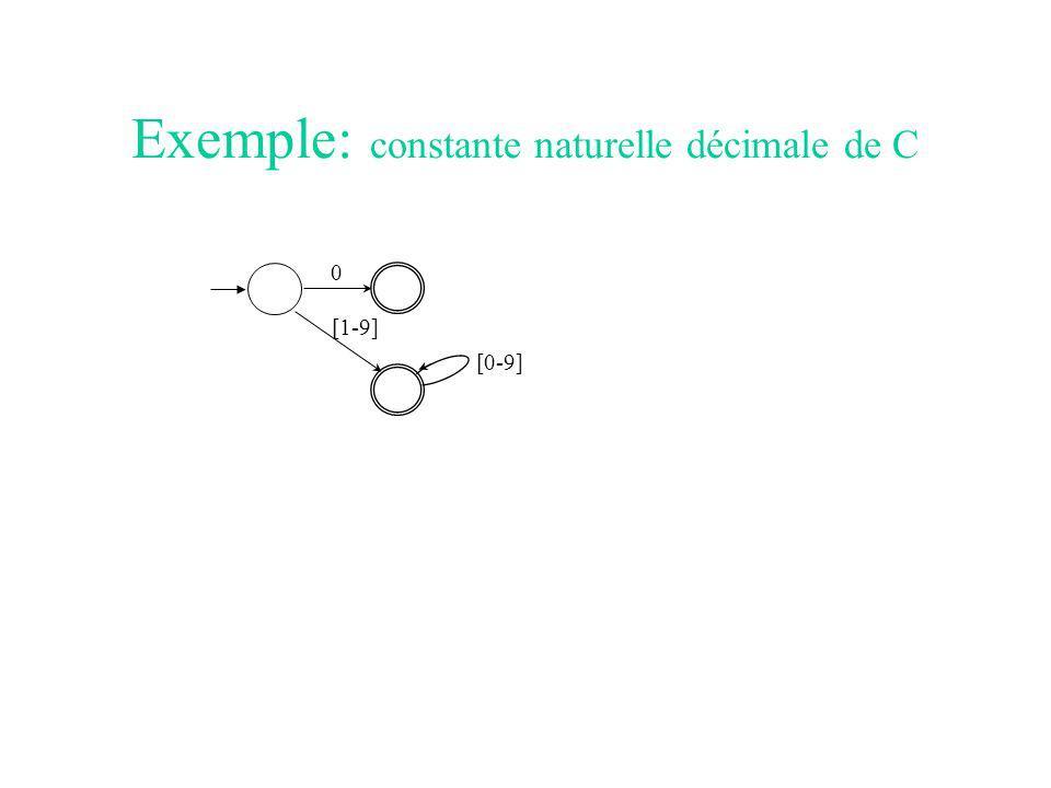 Exemple: constante naturelle décimale de C [1-9] 0 [0-9]