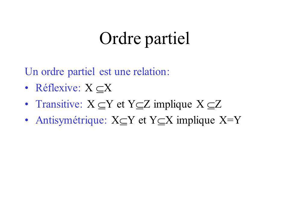 Ordre partiel Un ordre partiel est une relation: Réflexive: X X Transitive: X Y et Y Z implique X Z Antisymétrique: X Y et Y X implique X=Y