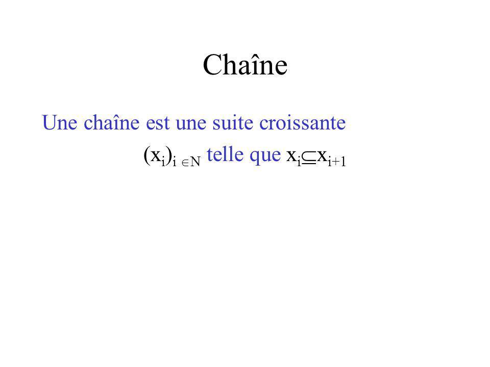 Chaîne Une chaîne est une suite croissante (x i ) i N telle que x i x i+1