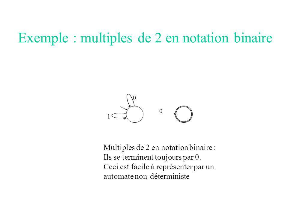 Exemple : multiples de 2 en notation binaire 0 0 1 Multiples de 2 en notation binaire : Ils se terminent toujours par 0.