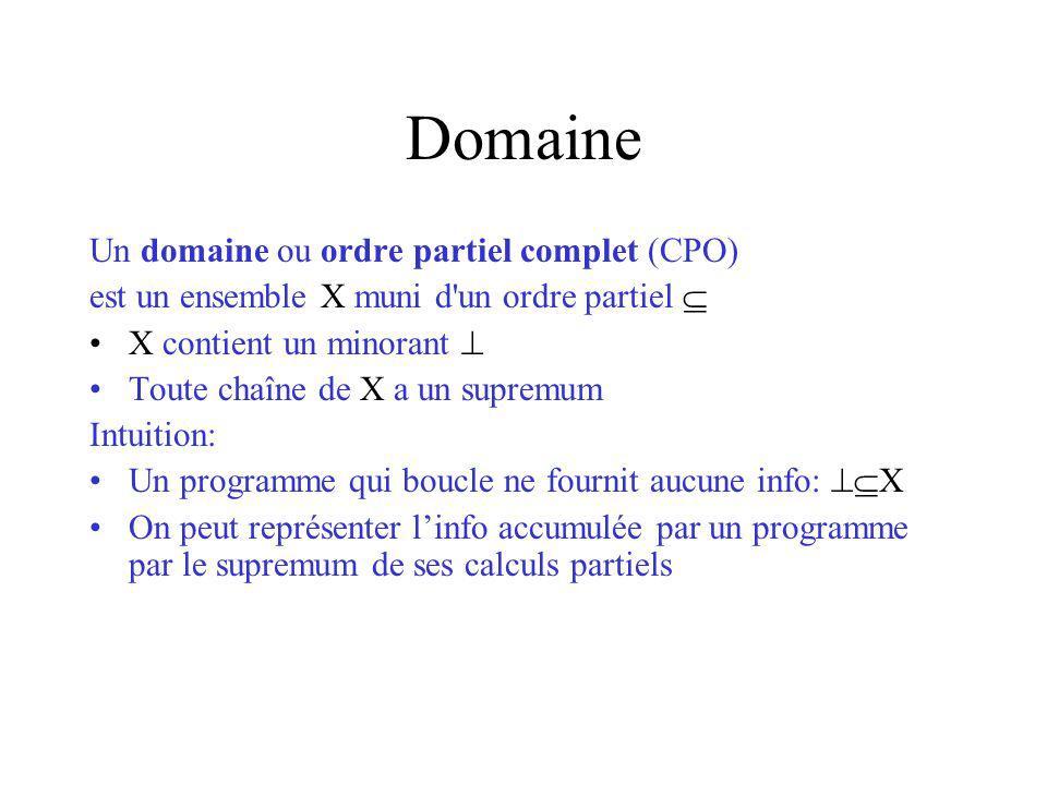 Domaine Un domaine ou ordre partiel complet (CPO) est un ensemble X muni d un ordre partiel X contient un minorant Toute chaîne de X a un supremum Intuition: Un programme qui boucle ne fournit aucune info: X On peut représenter linfo accumulée par un programme par le supremum de ses calculs partiels