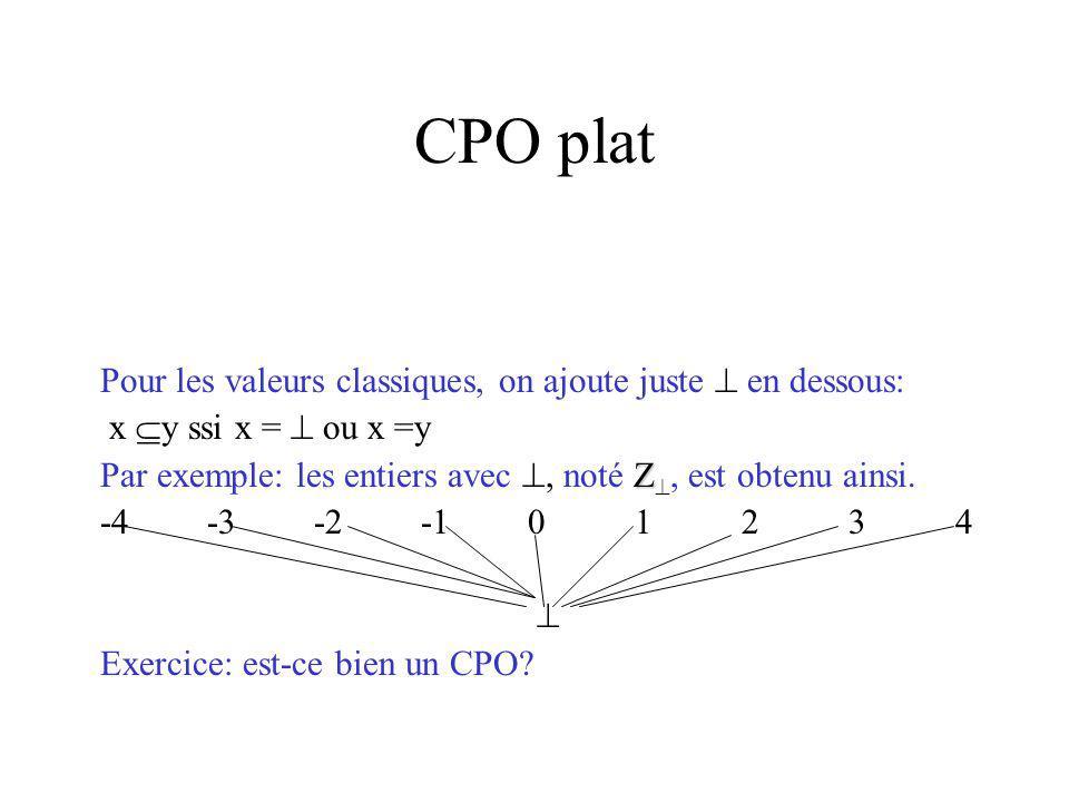 CPO plat Pour les valeurs classiques, on ajoute juste en dessous: x y ssi x = ou x =y Z Par exemple: les entiers avec, noté Z, est obtenu ainsi.