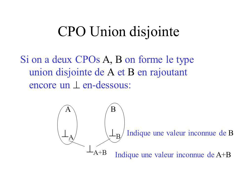 CPO Union disjointe Si on a deux CPOs A, B on forme le type union disjointe de A et B en rajoutant encore un en-dessous: A+B B A Indique une valeur inconnue de A+B Indique une valeur inconnue de B AB