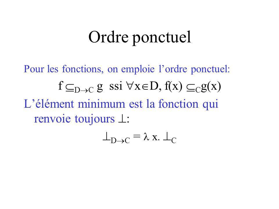 Ordre ponctuel Pour les fonctions, on emploie lordre ponctuel: f D C g ssi x D, f(x) C g(x) Lélément minimum est la fonction qui renvoie toujours : D C = x.