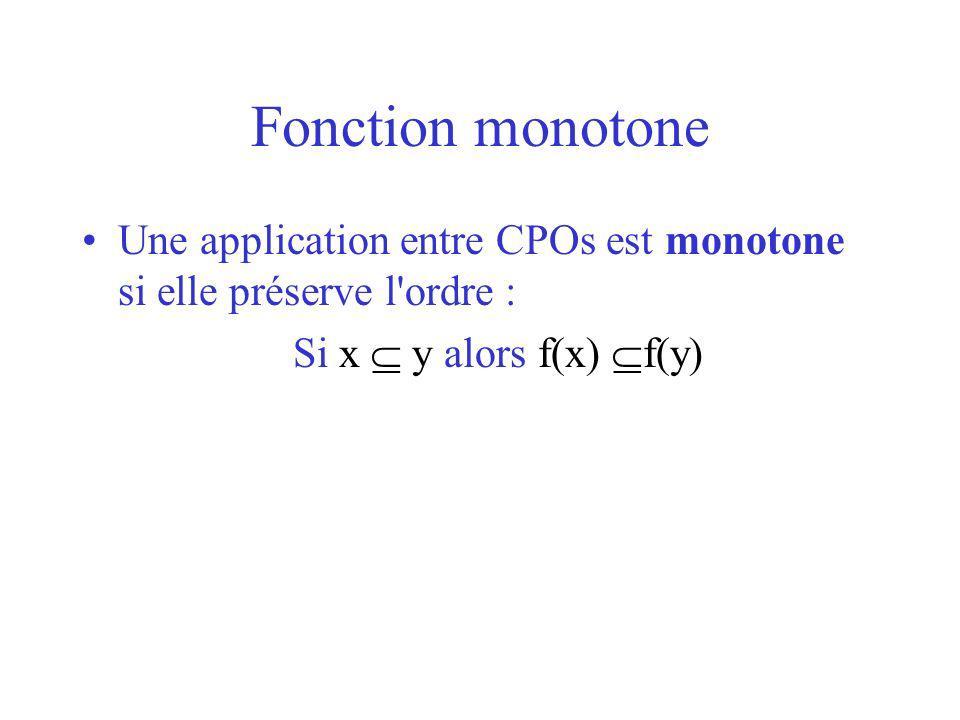 Fonction monotone Une application entre CPOs est monotone si elle préserve l'ordre : Si x y alors f(x) f(y)