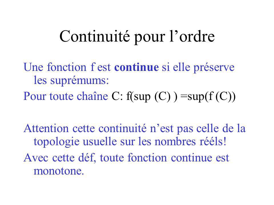 Continuité pour lordre Une fonction f est continue si elle préserve les suprémums: Pour toute chaîne C: f(sup (C) ) =sup(f (C)) Attention cette continuité nest pas celle de la topologie usuelle sur les nombres rééls.
