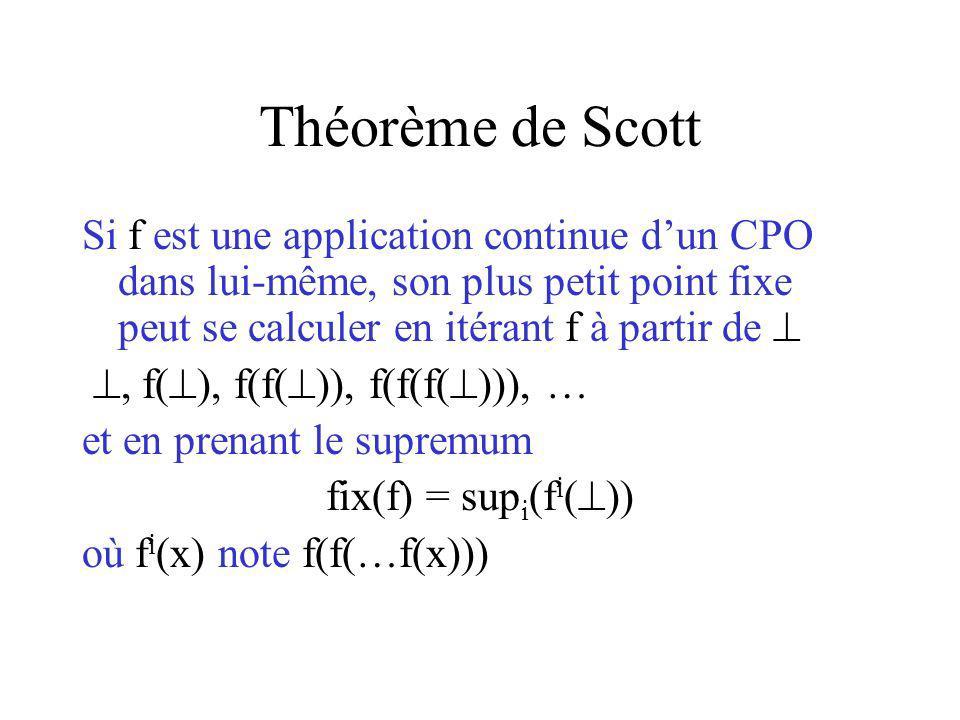 Théorème de Scott Si f est une application continue dun CPO dans lui-même, son plus petit point fixe peut se calculer en itérant f à partir de, f( ), f(f( )), f(f(f( ))), … et en prenant le supremum fix(f) = sup i (f i ( )) où f i (x) note f(f(…f(x)))