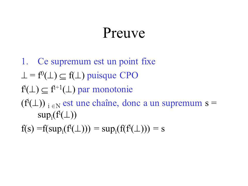 Preuve 1.Ce supremum est un point fixe = f 0 ( ) f( ) puisque CPO f i ( ) f i+1 ( ) par monotonie (f i ( )) i N est une chaîne, donc a un supremum s = sup i (f i ( )) f(s) =f(sup i (f i ( ))) = sup i (f(f i ( ))) = s