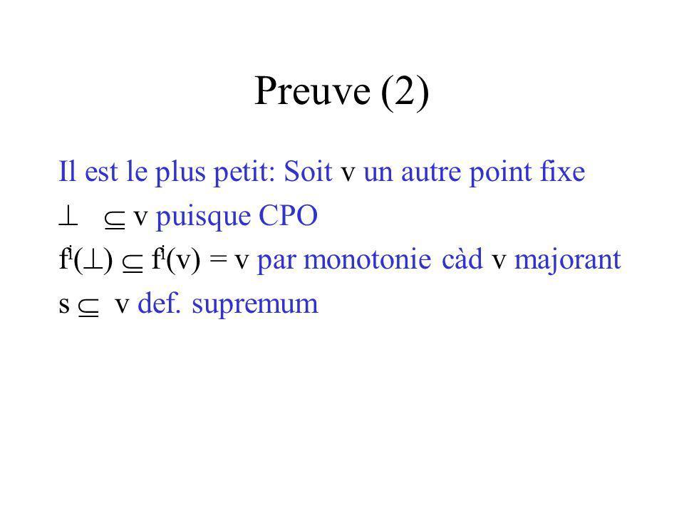 Preuve (2) Il est le plus petit: Soit v un autre point fixe v puisque CPO f i ( ) f i (v) = v par monotonie càd v majorant s v def. supremum