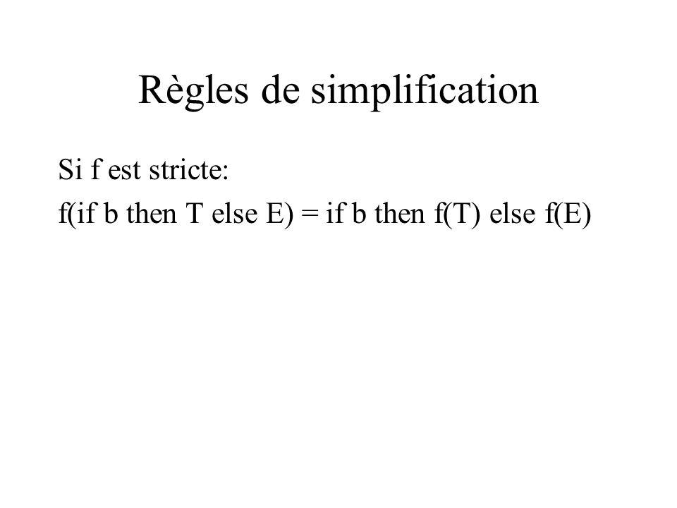 Règles de simplification Si f est stricte: f(if b then T else E) = if b then f(T) else f(E)