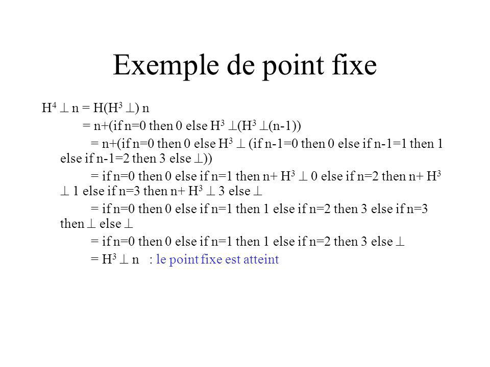 Exemple de point fixe H 4 n = H(H 3 ) n = n+(if n=0 then 0 else H 3 (H 3 (n-1)) = n+(if n=0 then 0 else H 3 (if n-1=0 then 0 else if n-1=1 then 1 else if n-1=2 then 3 else )) = if n=0 then 0 else if n=1 then n+ H 3 0 else if n=2 then n+ H 3 1 else if n=3 then n+ H 3 3 else = if n=0 then 0 else if n=1 then 1 else if n=2 then 3 else if n=3 then else = if n=0 then 0 else if n=1 then 1 else if n=2 then 3 else = H 3 n : le point fixe est atteint
