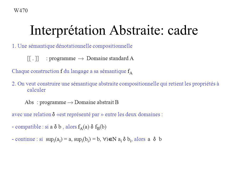 Interprétation Abstraite: cadre 1. Une sémantique dénotationnelle compositionnelle [[. ]] : programme Domaine standard A Chaque construction f du lang