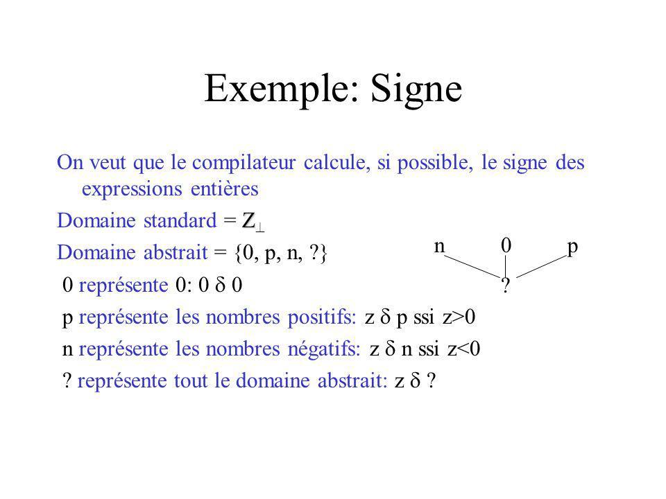 Exemple: Signe On veut que le compilateur calcule, si possible, le signe des expressions entières Z Domaine standard = Z Domaine abstrait = {0, p, n, } 0 représente 0: 0 p représente les nombres positifs: z p ssi z>0 n représente les nombres négatifs: z n ssi z<0 .