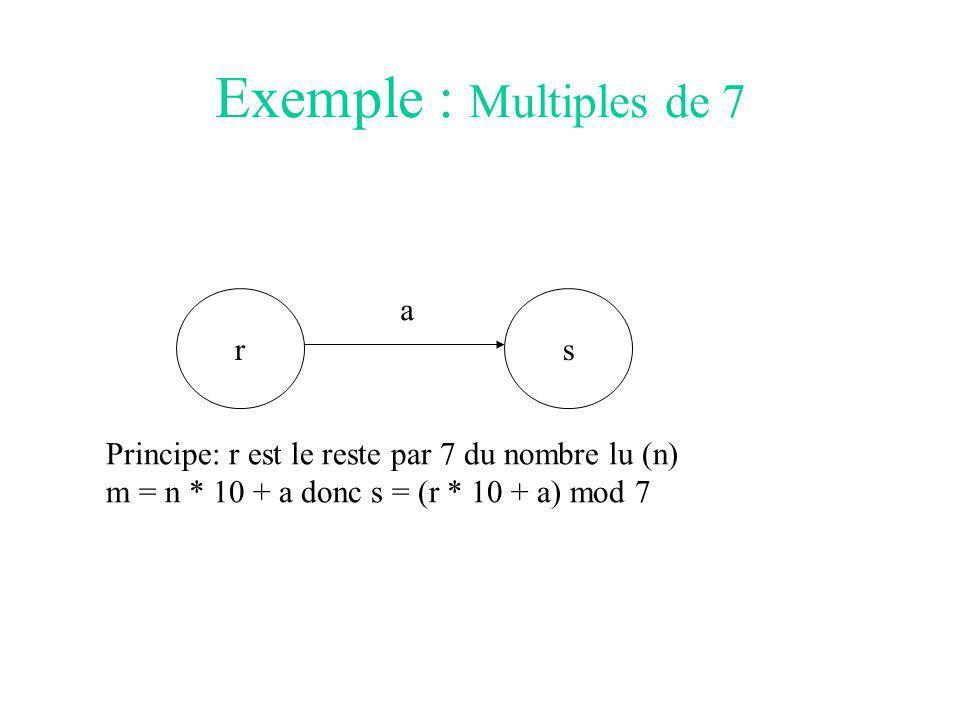 Exemple : Multiples de 7 rs a Principe: r est le reste par 7 du nombre lu (n) m = n * 10 + a donc s = (r * 10 + a) mod 7