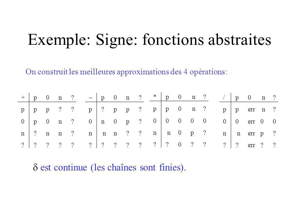 Exemple: Signe: fonctions abstraites On construit les meilleures approximations des 4 opérations: *p0 n? pp0 n ? 00000 n n0p? ??0?? +p0n? ppp?? 0p0n?