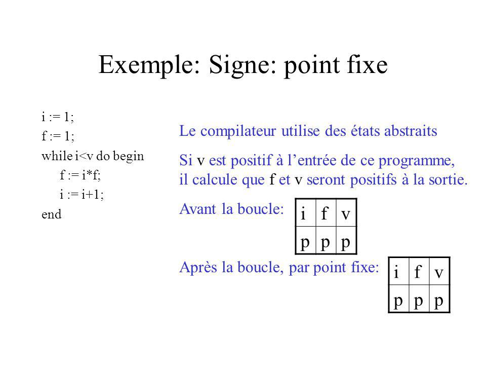 Exemple: Signe: point fixe i := 1; f := 1; while i<v do begin f := i*f; i := i+1; end Le compilateur utilise des états abstraits Si v est positif à lentrée de ce programme, il calcule que f et v seront positifs à la sortie.