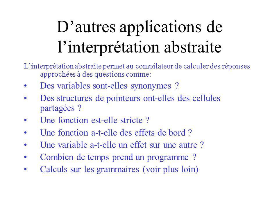 Dautres applications de linterprétation abstraite Linterprétation abstraite permet au compilateur de calculer des réponses approchées à des questions comme: Des variables sont-elles synonymes .