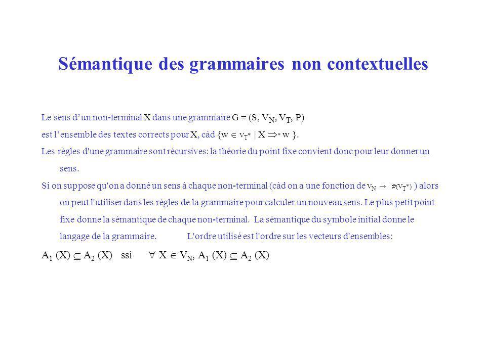 Sémantique des grammaires non contextuelles Le sens dun non-terminal X dans une grammaire G = (S, V N, V T, P) est lensemble des textes corrects pour X, càd {w V T * | X * w }.