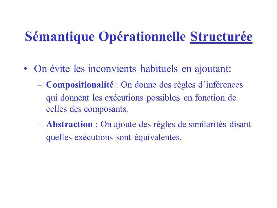 Sémantique Opérationnelle Structurée On évite les inconvients habituels en ajoutant: –Compositionalité : On donne des règles dinférences qui donnent les exécutions possible s en fonction de celles des composants.