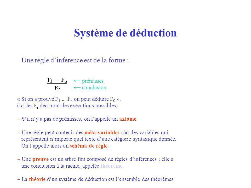 Système de déduction Une règle dinférence est de la forme : prémisses conclusion « Si on a prouvé F 1... F n on peut déduire F 0 ». (Ici les F i décri