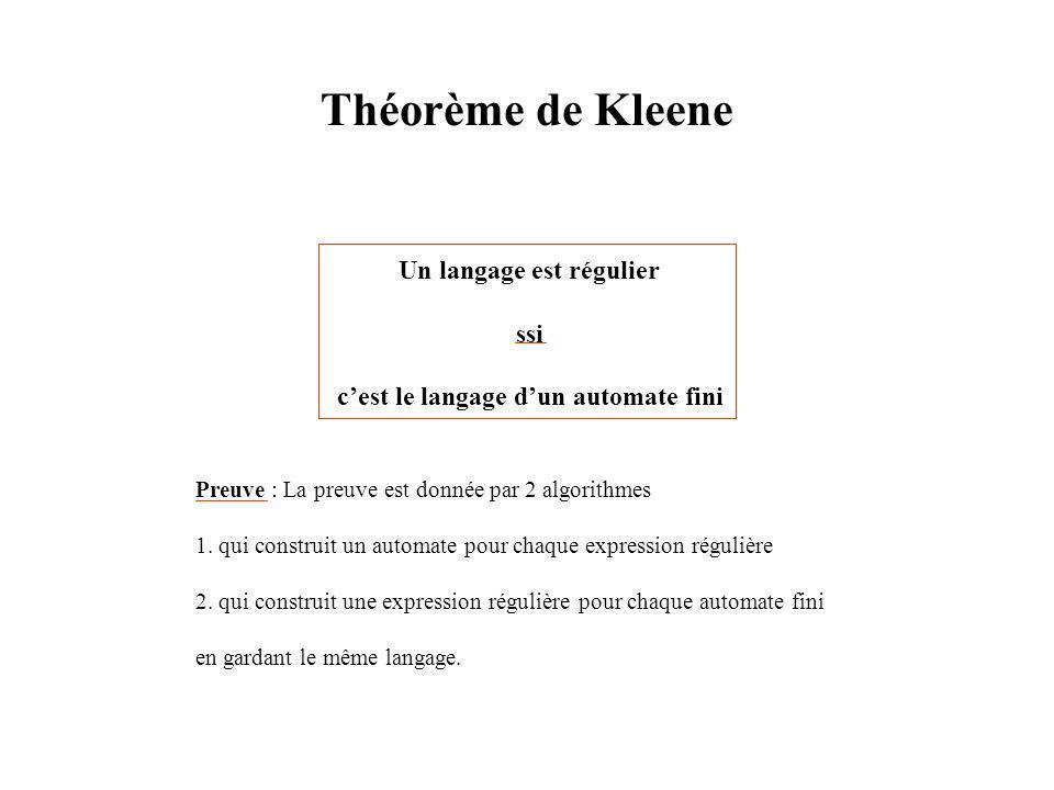 Théorème de Kleene Un langage est régulier ssi cest le langage dun automate fini Preuve : La preuve est donnée par 2 algorithmes 1.