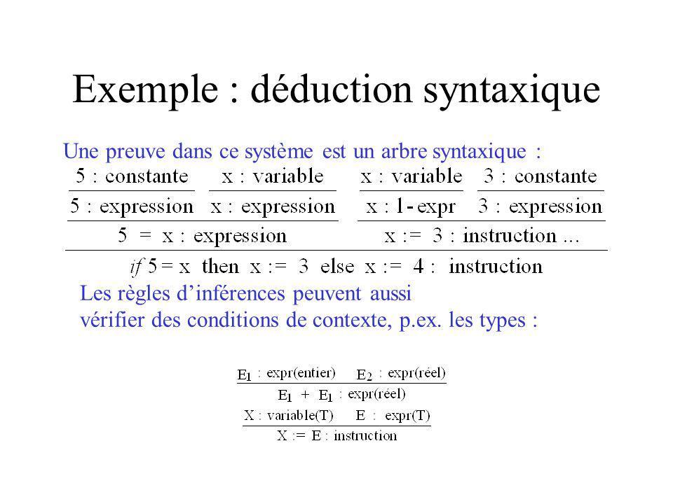 Exemple : déduction syntaxique Une preuve dans ce système est un arbre syntaxique : Les règles dinférences peuvent aussi vérifier des conditions de contexte, p.ex.