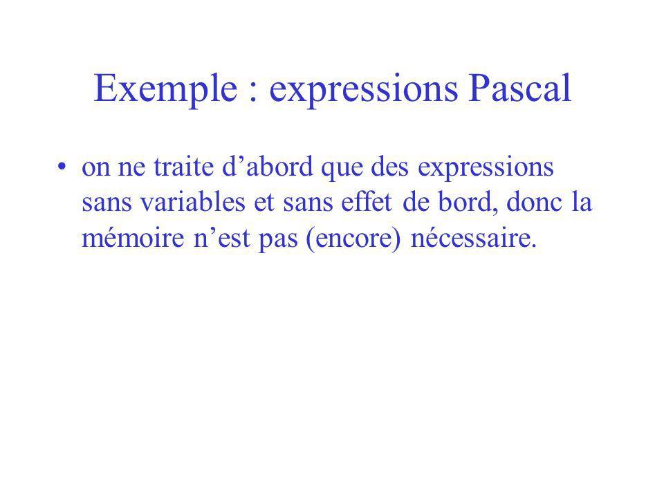 Exemple : expressions Pascal on ne traite dabord que des expressions sans variables et sans effet de bord, donc la mémoire nest pas (encore) nécessaire.
