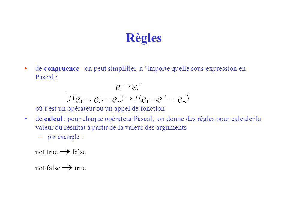 Règles de congruence : on peut simplifier n importe quelle sous-expression en Pascal : où f est un opérateur ou un appel de fonction de calcul : pour chaque opérateur Pascal, on donne des règles pour calculer la valeur du résultat à partir de la valeur des arguments –par exemple : not true false not false true