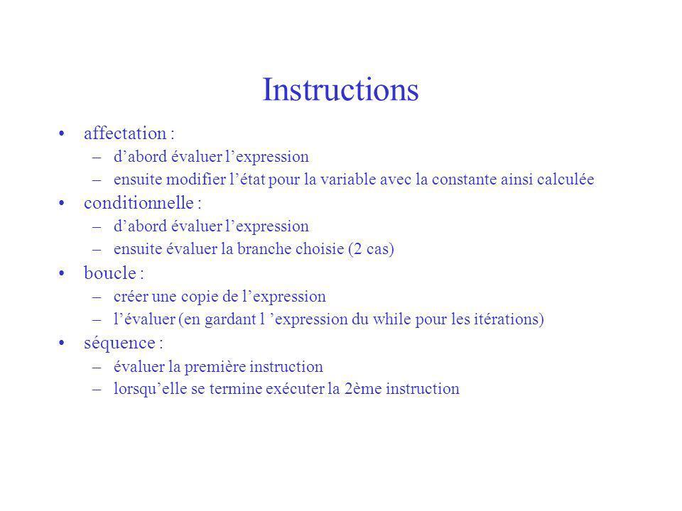 Instructions affectation : –dabord évaluer lexpression –ensuite modifier létat pour la variable avec la constante ainsi calculée conditionnelle : –dab