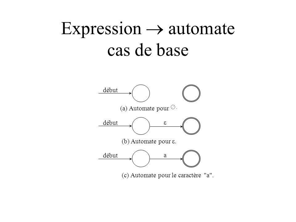 Expression automate cas de base début (a) Automate pour (b) Automate pour. début (c) Automate pour le caractère