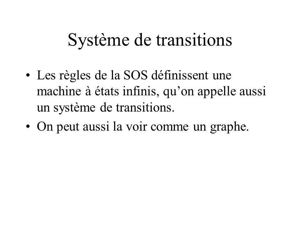 Système de transitions Les règles de la SOS définissent une machine à états infinis, quon appelle aussi un système de transitions. On peut aussi la vo