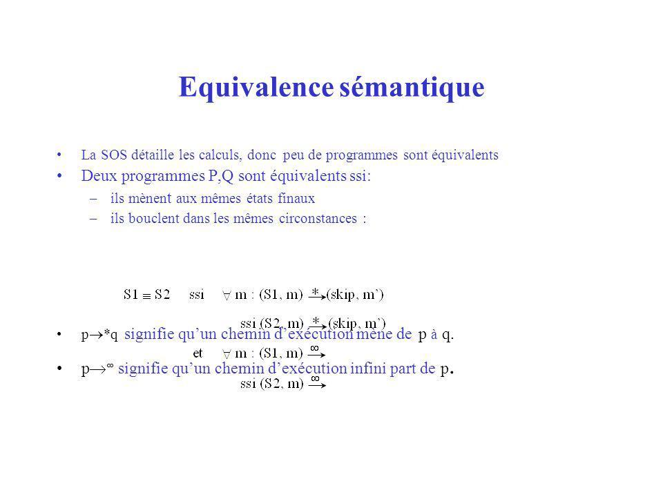 Equivalence sémantique La SOS détaille les calculs, donc peu de programmes sont équivalents Deux programmes P,Q sont équivalents ssi: –ils mènen t aux mêmes états finaux –ils bouclent dans les mêmes circonstances : p *q signifie quun chemin dexécution mène de p à q.
