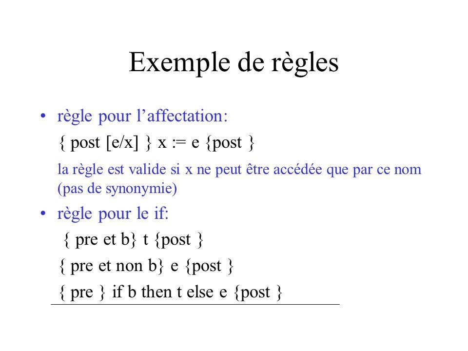 Exemple de règles règle pour laffectation: { post [e/x] } x := e {post } la règle est valide si x ne peut être accédée que par ce nom (pas de synonymie) règle pour le if: { pre et b} t {post } { pre et non b} e {post } { pre } if b then t else e {post }