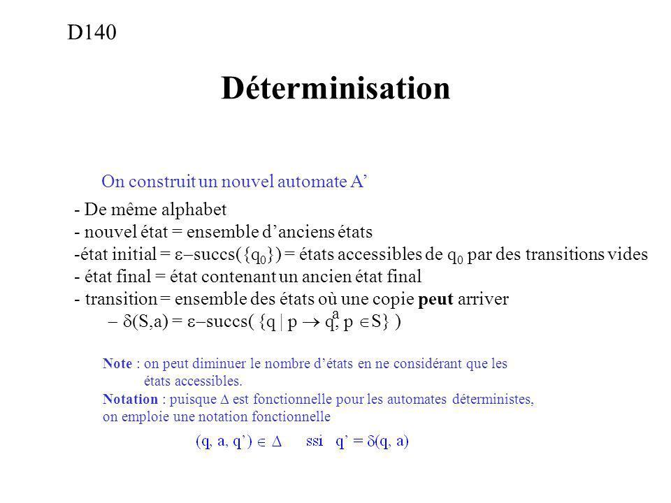 Déterminisation On construit un nouvel automate A Note : on peut diminuer le nombre détats en ne considérant que les états accessibles.