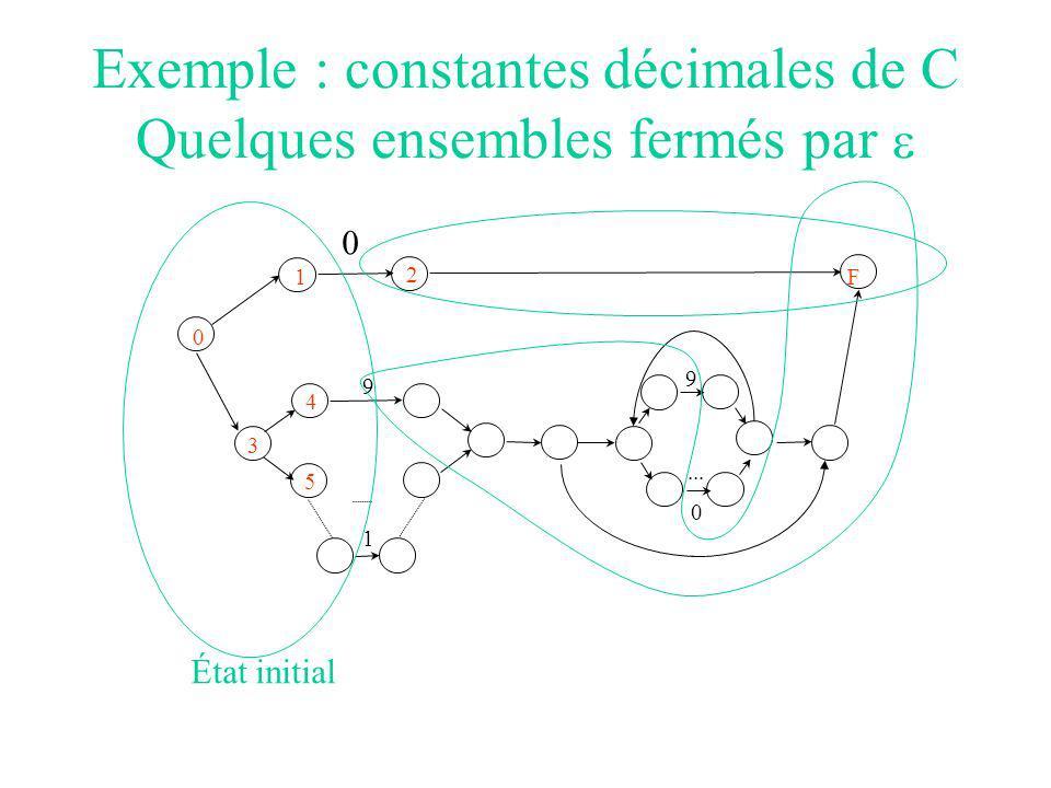 Exemple : constantes décimales de C Quelques ensembles fermés par 0 1 2 F 3 4 5 1 9...