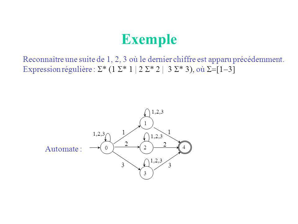 Exemple Reconnaître une suite de 1, 2, 3 où le dernier chiffre est apparu précédemment. Expression régulière : * (1 * 1 | 2 * 2 | 3 * 3), où Automate