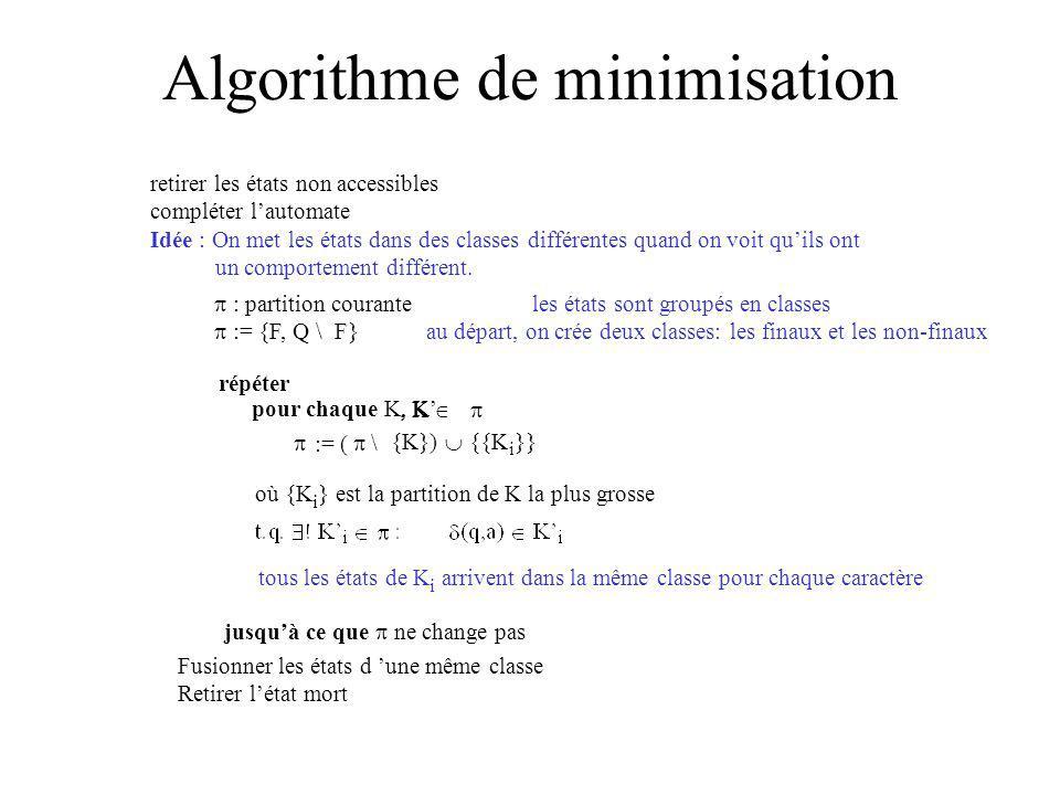Algorithme de minimisation retirer les états non accessibles compléter lautomate Idée : On met les états dans des classes différentes quand on voit quils ont un comportement différent.