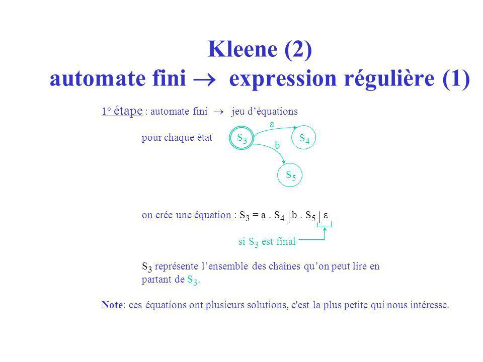 Kleene (2) automate fini expression régulière (1) 1° étape : automate fini jeu déquations pour chaque état on crée une équation : S 3 = a.
