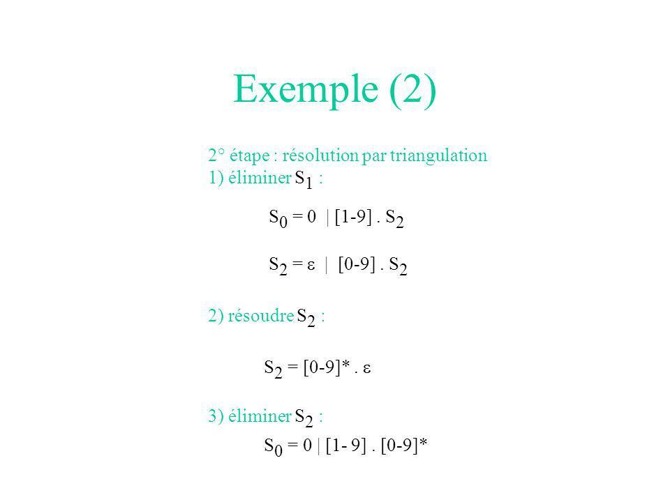 Exemple (2) 2° étape : résolution par triangulation 1) éliminer S 1 : S 0 = 0 | [1-9].