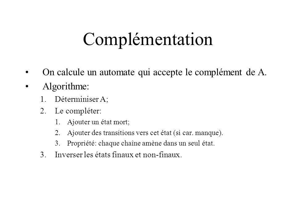 Complémentation On calcule un automate qui accepte le complément de A.
