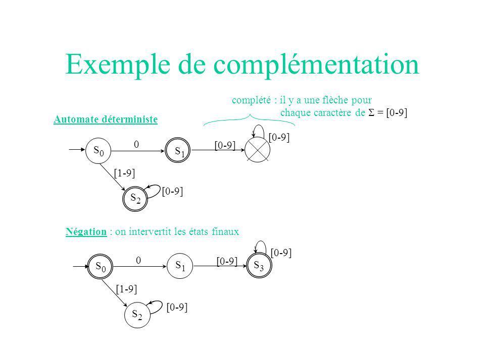 Exemple de complémentation Automate déterministe complété : il y a une flèche pour chaque caractère de = [0-9] [0-9] [1-9] 0 S0S0 [0-9] Négation : on intervertit les états finaux [0-9] [1-9] 0 S0S0 [0-9] S3S3 S1S1 S2S2 S1S1 S2S2