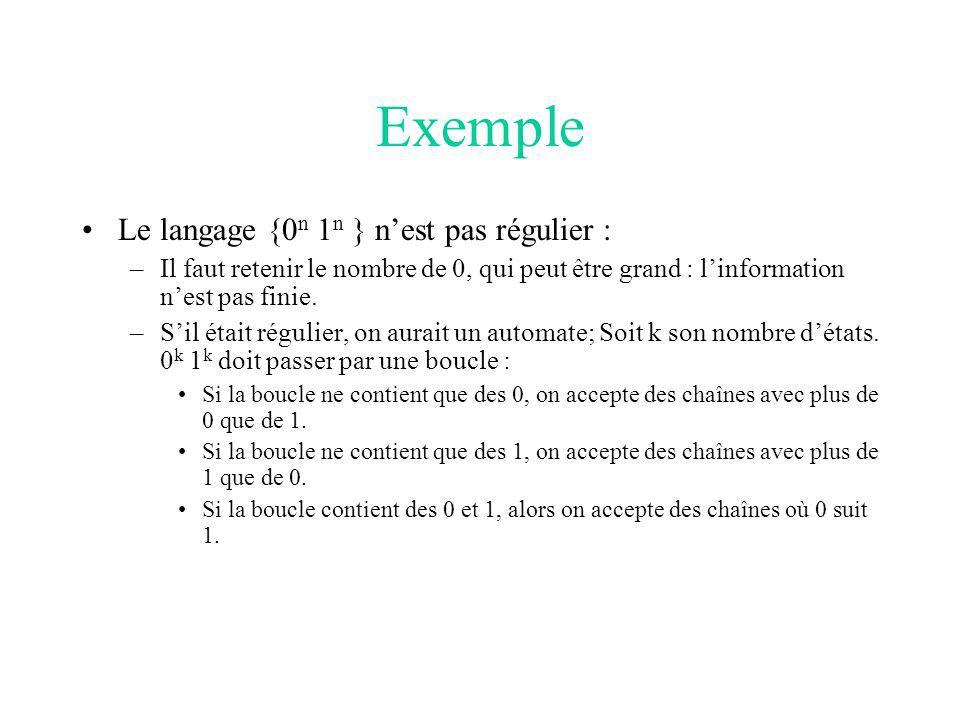 Exemple Le langage {0 n 1 n } nest pas régulier : –Il faut retenir le nombre de 0, qui peut être grand : linformation nest pas finie. –Sil était régul