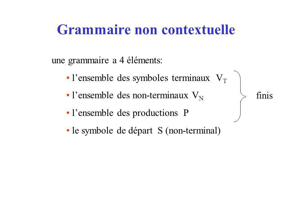 Grammaire non contextuelle une grammaire a 4 éléments: lensemble des symboles terminaux V T lensemble des non-terminaux V N lensemble des productions P le symbole de départ S (non-terminal) finis