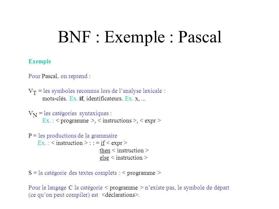 BNF : Exemple : Pascal Exemple Pour Pascal, on reprend : V T = les symboles reconnus lors de lanalyse lexicale : mots-clés. Ex. if, identificateurs. E