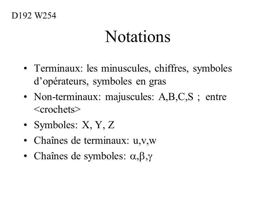 Notations Terminaux: les minuscules, chiffres, symboles dopérateurs, symboles en gras Non-terminaux: majuscules: A,B,C,S ; entre Symboles: X, Y, Z Chaînes de terminaux: u,v,w Chaînes de symboles: D192 W254