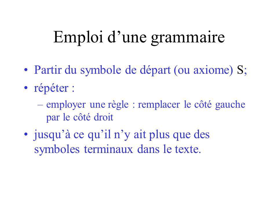 Emploi dune grammaire Partir du symbole de départ (ou axiome) S; répéter : –employer une règle : remplacer le côté gauche par le côté droit jusquà ce quil ny ait plus que des symboles terminaux dans le texte.