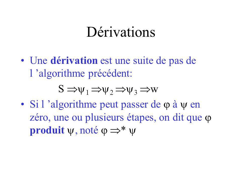 Dérivations Une dérivation est une suite de pas de l algorithme précédent: S 1 2 3 w Si l algorithme peut passer de à en zéro, une ou plusieurs étapes, on dit que produit, noté *